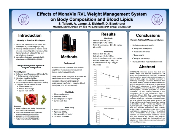 EB2012 - MonaVie RVL Reduces Body Weight & Body Fat, & Improves Good Cholesterol