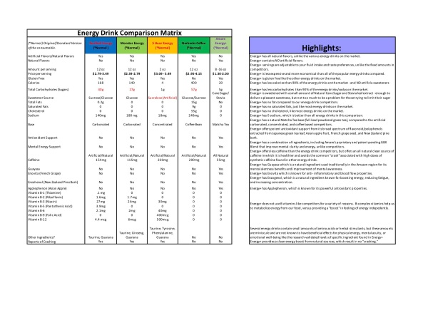 Energy Drink Comparison.jpg